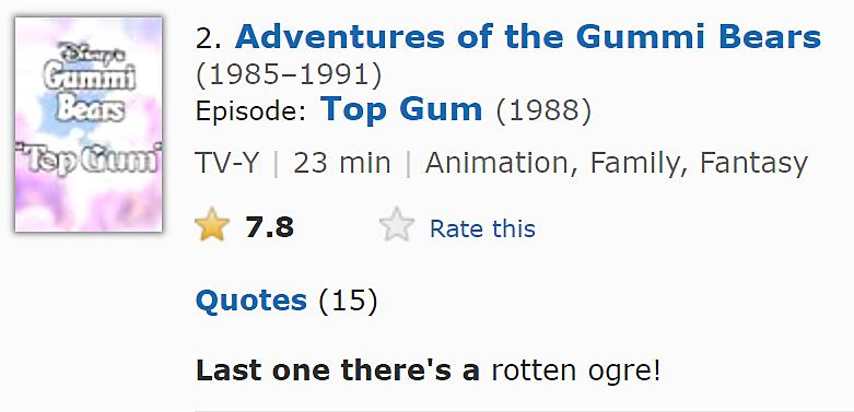 07 Adventures of the Gummi Bears.png