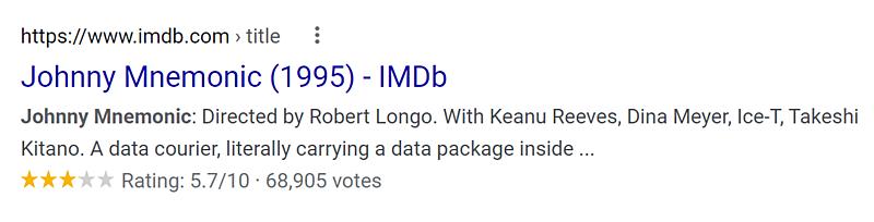 Johnny Mnemonic IMDb Rating.png