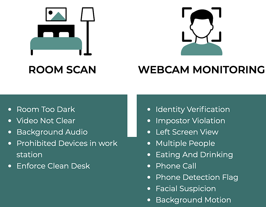 surveillance features from RemoteDesk.png